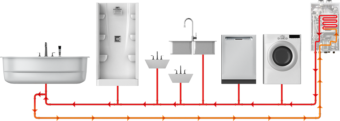 NPE-A Series Tankless Water Heater | Series | Navien